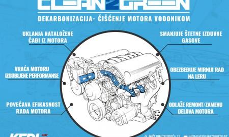 DEKARBONIZACIJA: Čišćenje motora vodonikom - najčešća pitanja i odgovori